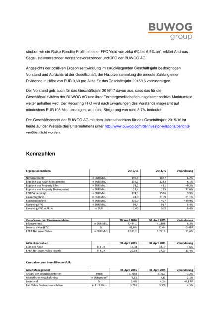 Buwog AG: Ergebnisse des Geschäftsjahres 2015/16 , Seite 3/4, komplettes Dokument unter http://boerse-social.com/static/uploads/file_1693_buwog_ag_ergebnisse_des_geschaftsjahres_201516.pdf (31.08.2016)