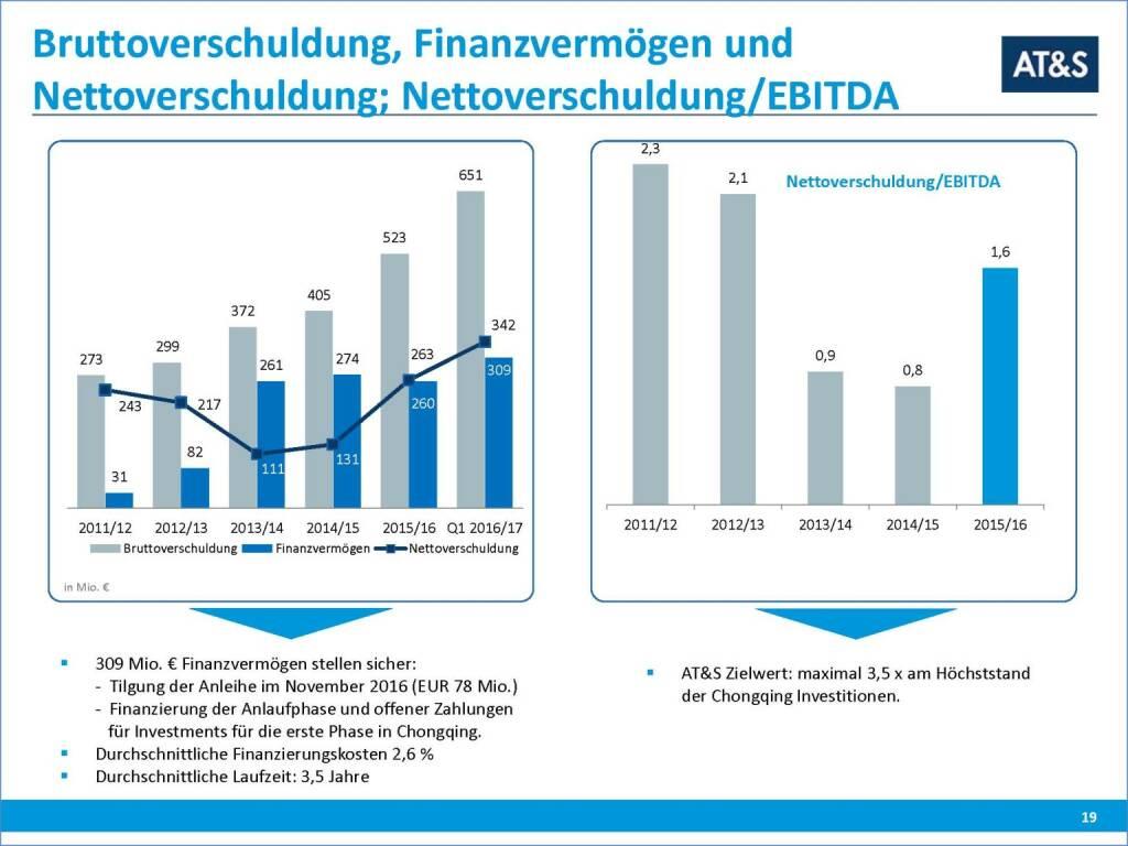 AT&S Bruttoverschuldung (29.09.2016)
