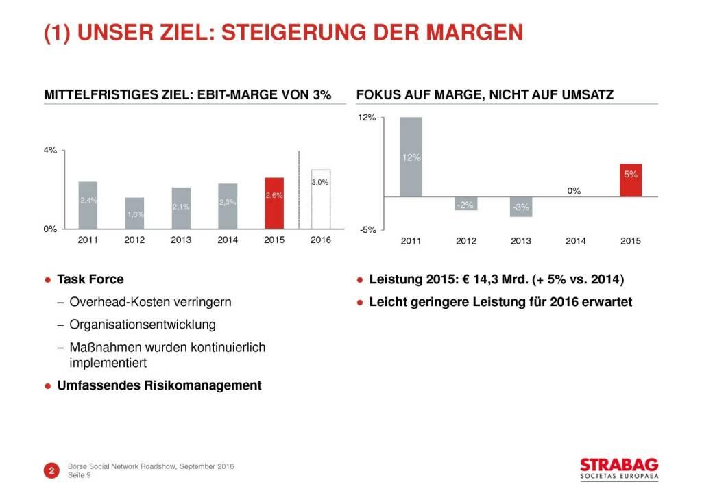 Strabag - Unser Ziel: Steigerung der Margen (29.09.2016)
