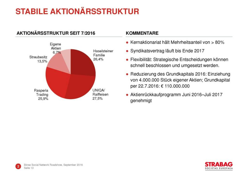 Strabag - stabile Aktionärsstruktur (29.09.2016)
