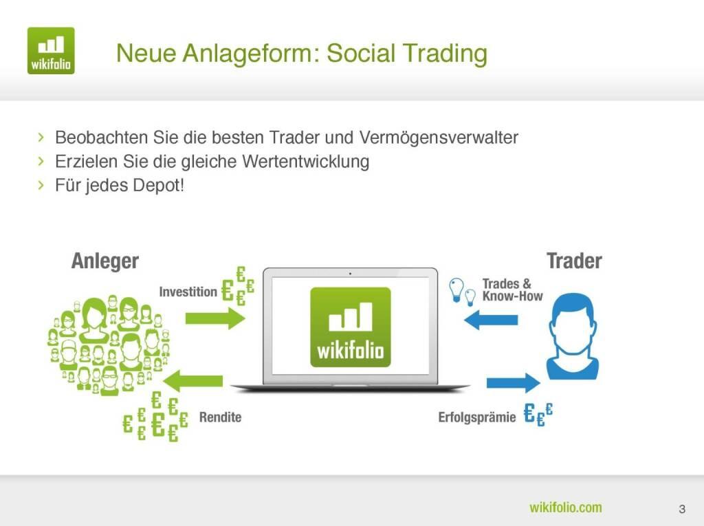 wikifolio.com - Neue Anlageform: Social Trading (29.09.2016)