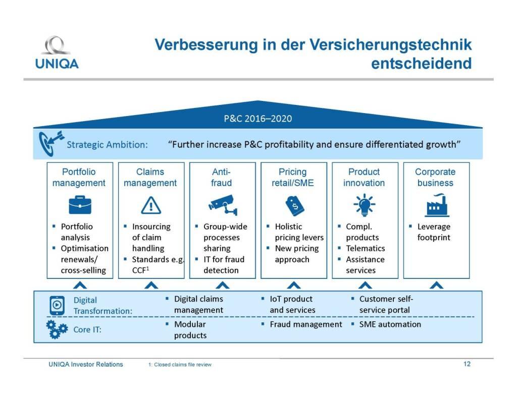 Uniqa - Verbesserung in der Versicherungstechnik (29.09.2016)