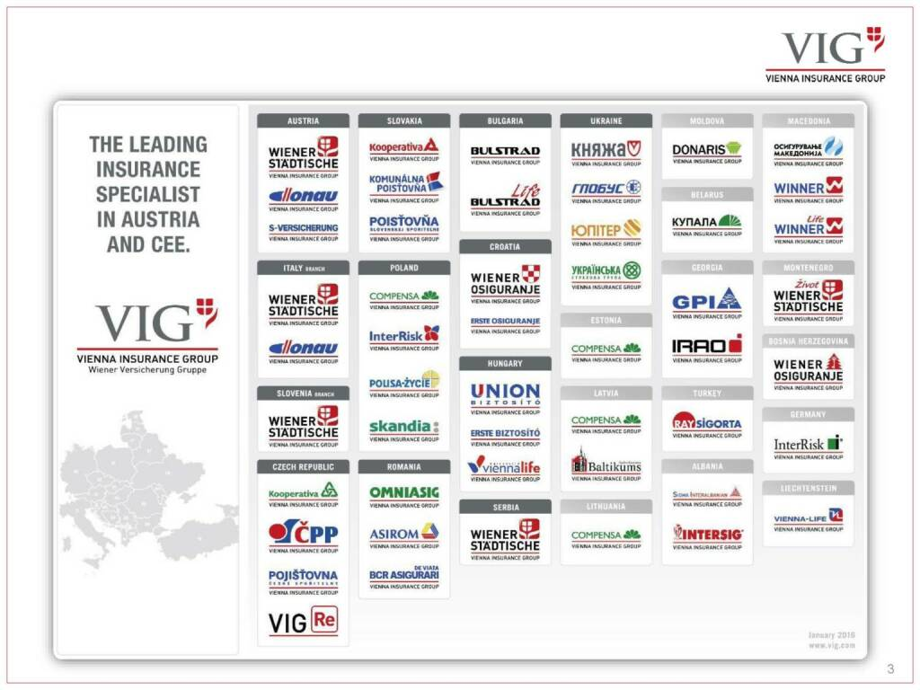 Vienna Insurance Group - Logos VIG, Versicherer (03.10.2016)