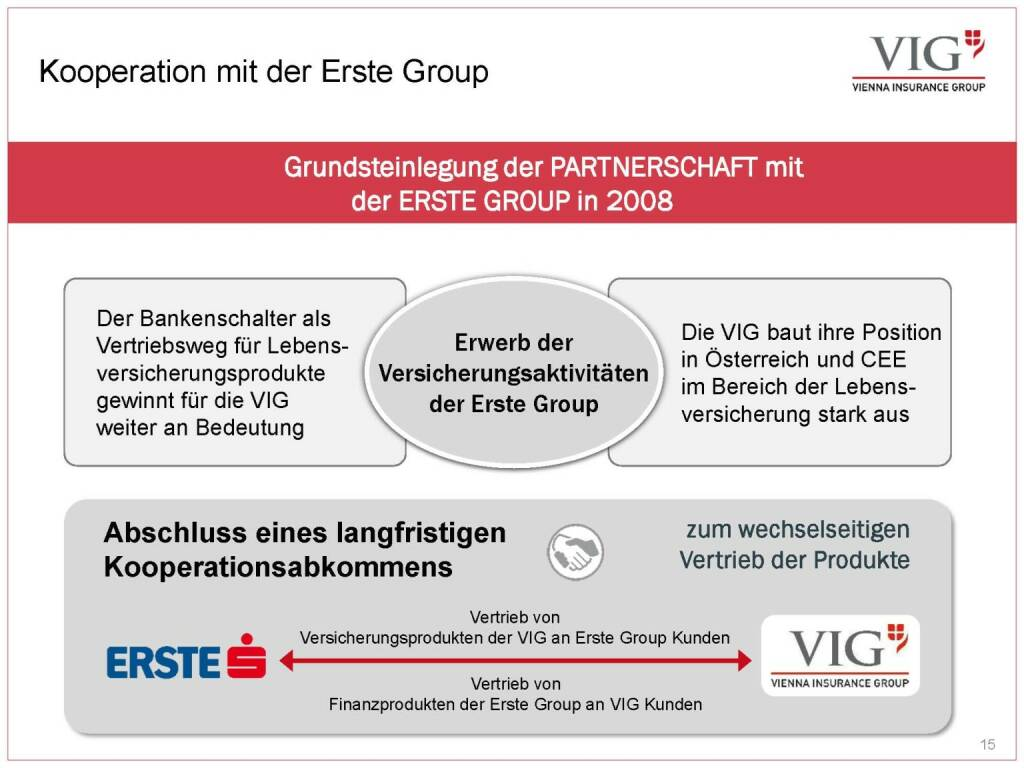 Vienna Insurance Group - Kooperation mit der Erste Group (03.10.2016)