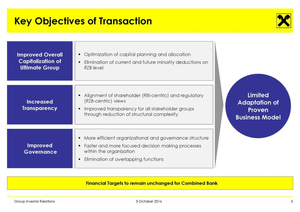RBI - Key Objectives of Transaction (11.10.2016)
