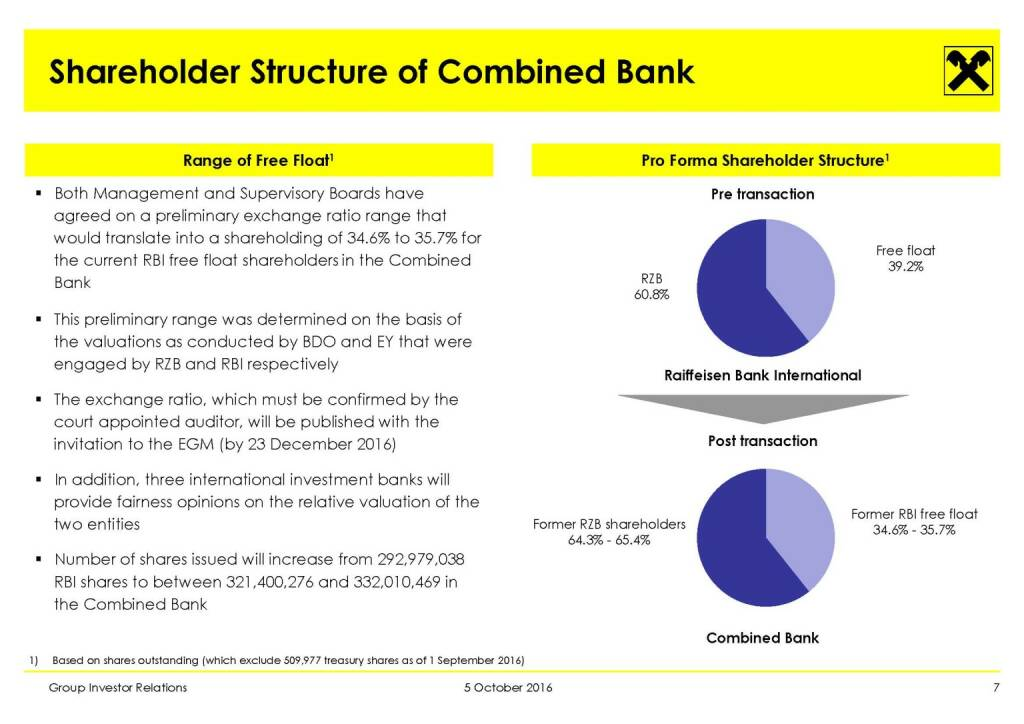 RBI - Shareholder Structure of Combined Bank (11.10.2016)