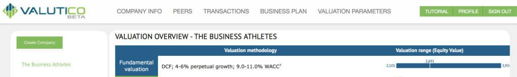 The Business Athletes (BSN + Runplugged) mit dem Valutico-Founder durchgerechnet: 2,1 bis 3,7 Mio. Euro Valuation (14.10.2016)