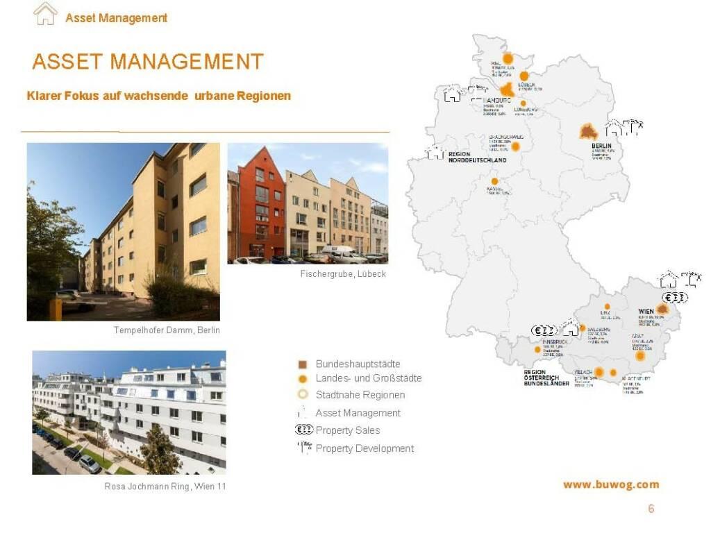Buwog Group - Asset Management (25.10.2016)