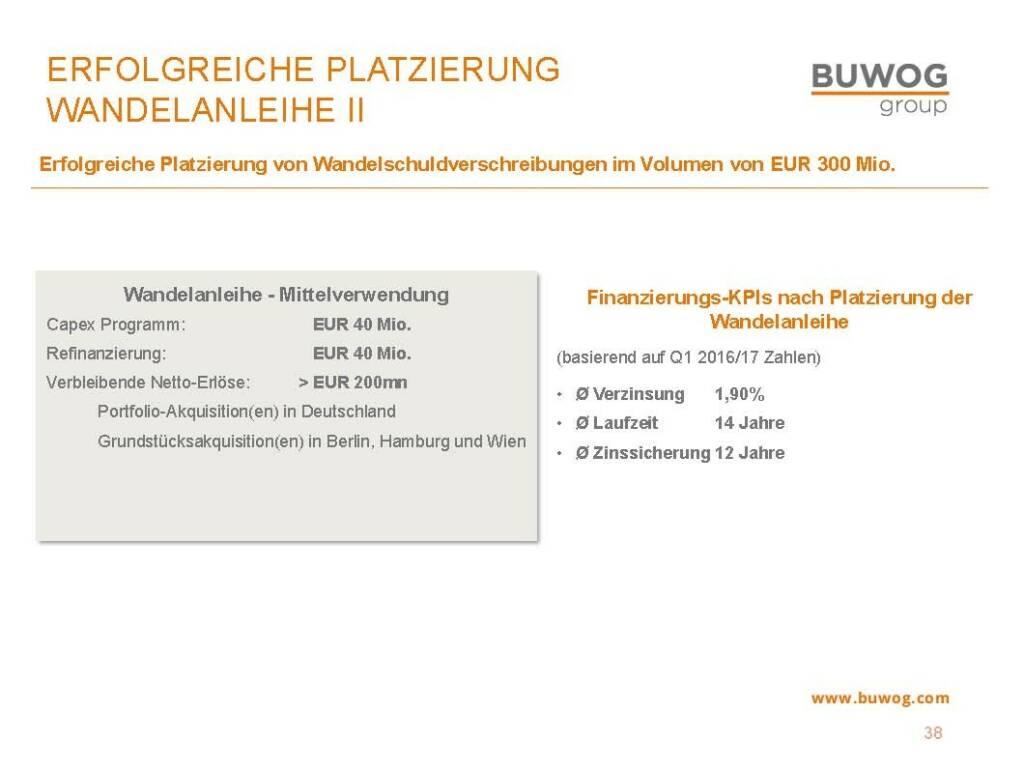Buwog Group - Wandelanleihe II (25.10.2016)
