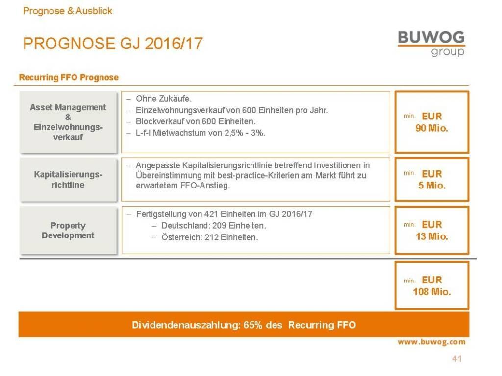 Buwog Group - Prognose GJ 2016/17 (25.10.2016)