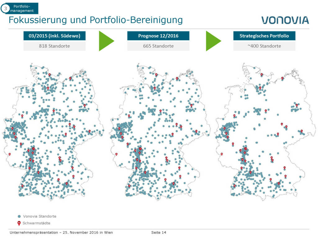 Vonovia Fokussierung und Portfolio-Bereinigung (28.11.2016)