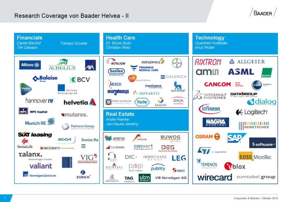 Baader Bank Helvea Research II (28.11.2016)