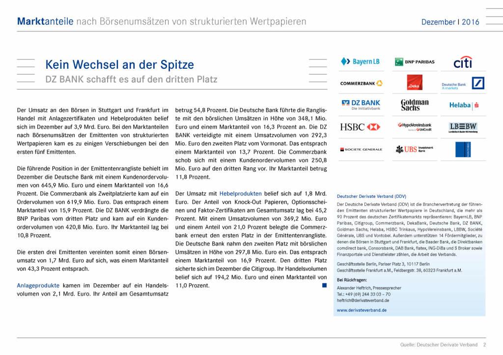 Zertifikatemarkt Deutschland: Marktanteile nach Börsenumsätzen, Seite 2/15, komplettes Dokument unter http://boerse-social.com/static/uploads/file_2054_zertifikatemarkt_deutschland_marktanteile_nach_borsenumsatzen.pdf (12.01.2017)