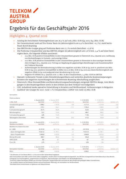 Telekom Austria Group steigert Gewinn um 5,2% - Ergebnis für das Geschäftsjahr 2016, Seite 1/39, komplettes Dokument unter http://boerse-social.com/static/uploads/file_2078_telekom_austria_group_steigert_gewinn_um_52_-_ergebnis_fur_das_geschaftsjahr_2016.pdf (30.01.2017)
