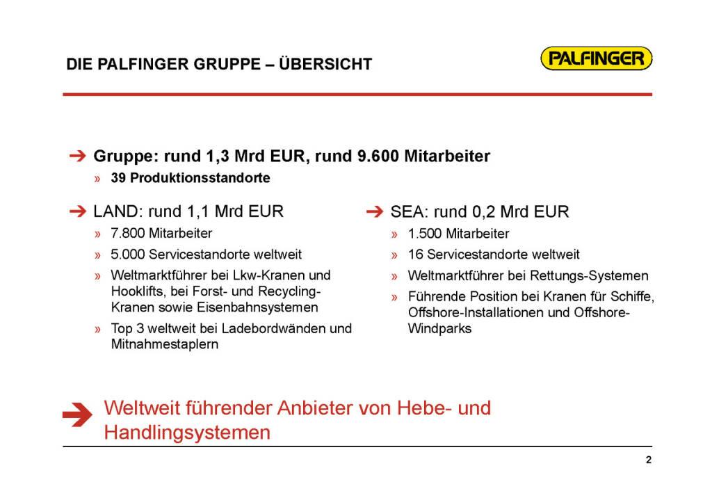 Palfinger Gruppe Übersicht (01.02.2017)