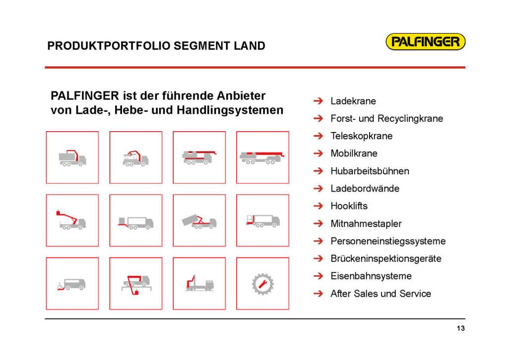 Palfinger - Produktportfolio (01.02.2017)