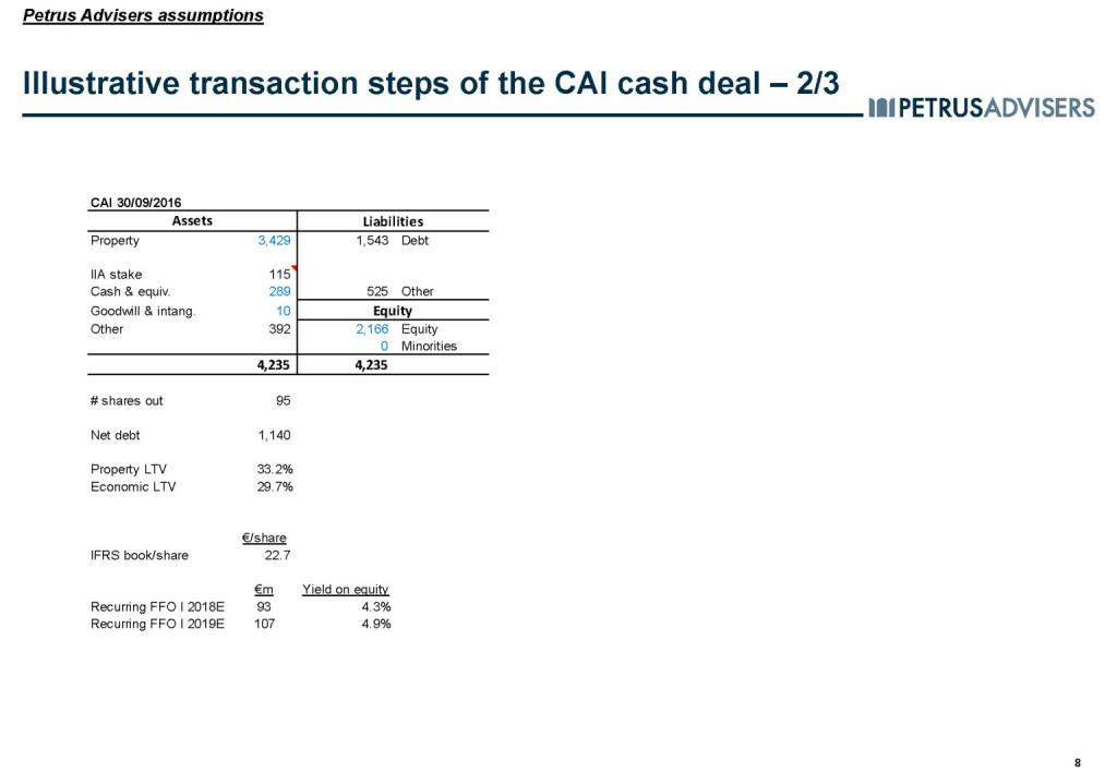 Illustrative transaction steps of the CAI cash deal – 2/3 - Petrus Advisers (20.03.2017)