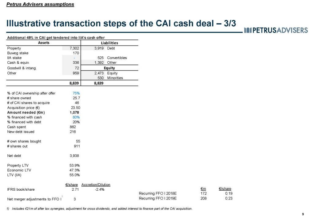 Illustrative transaction steps of the CAI cash deal – 3/3 - Petrus Advisers (20.03.2017)