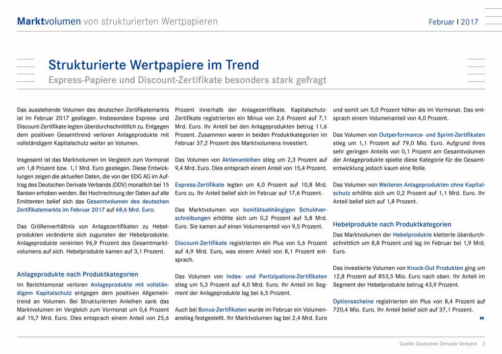 DDV zu Marktvolumen im Februar 2017: Strukturierte Wertpapiere im Trend, Seite 2/7, komplettes Dokument unter http://boerse-social.com/static/uploads/file_2214_ddv_zu_marktvolumen_im_februar_2017_strukturierte_wertpapiere_im_trend.pdf (19.04.2017)