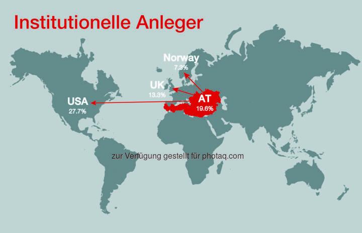 Institutionelle Anleger an der Wiener Börse (c) Ipreo