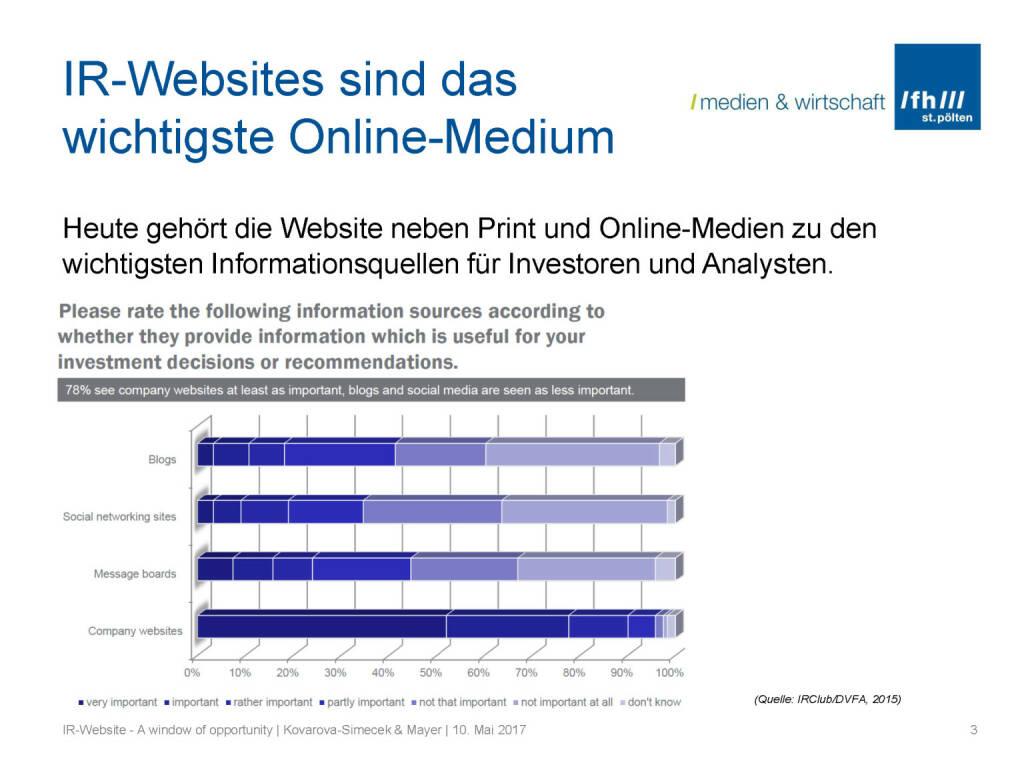 IR-Website wichtigstes Online-Medium, © Fachhochschule St. Pölten (11.05.2017)