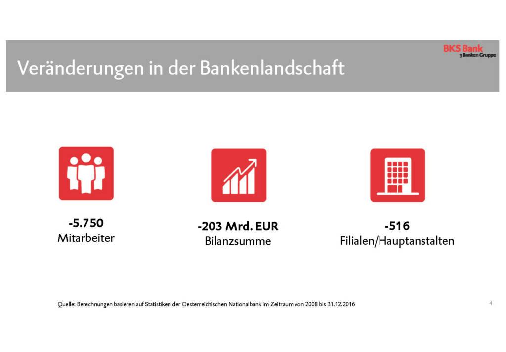 BKS - Veränderungen in der Bankenlandschaft (30.05.2017)