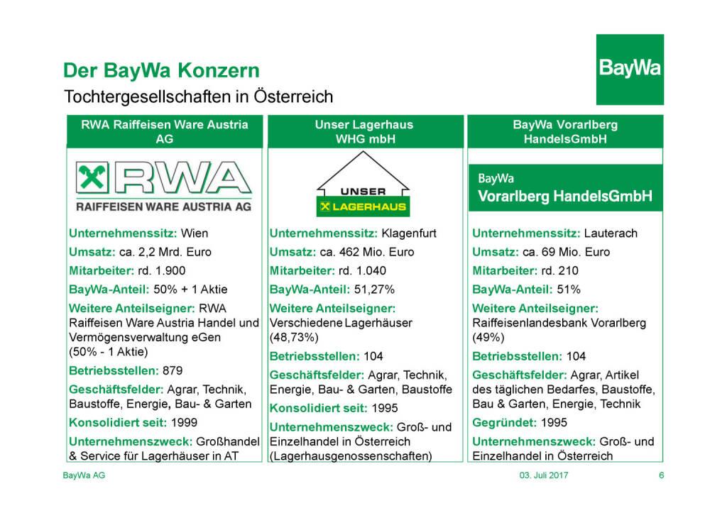 Präsentation BayWa - Konzern (03.07.2017)