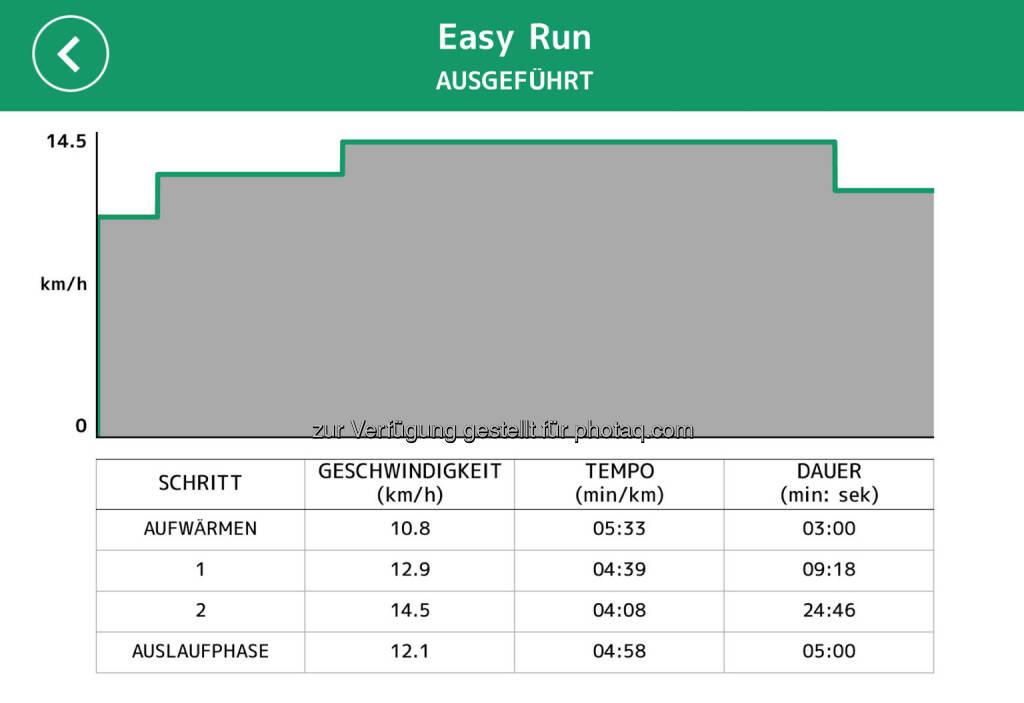 Easy Run, uff (25.08.2017)