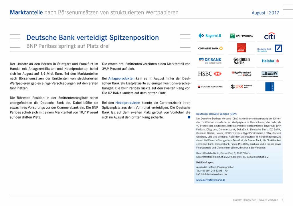 Zertifikatemarkt Deutschland: Deutsche Bank verteidigt Spitzenposition, Seite 2/15, komplettes Dokument unter http://boerse-social.com/static/uploads/file_2331_zertifikatemarkt_deutschland_deutsche_bank_verteidigt_spitzenposition.pdf (11.09.2017)