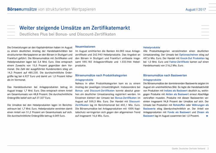Zertifikatemarkt Deutschland: Weiter steigende Umsätze, Seite 2/9, komplettes Dokument unter http://boerse-social.com/static/uploads/file_2332_zertifikatemarkt_deutschland_weiter_steigende_umsatze.pdf