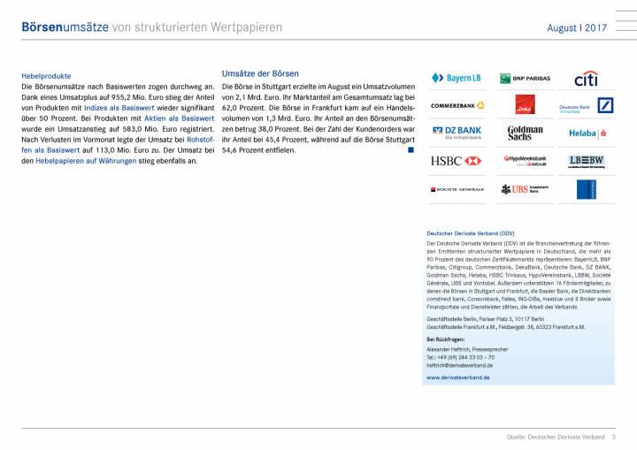 Zertifikatemarkt Deutschland: Weiter steigende Umsätze, Seite 3/9, komplettes Dokument unter http://boerse-social.com/static/uploads/file_2332_zertifikatemarkt_deutschland_weiter_steigende_umsatze.pdf