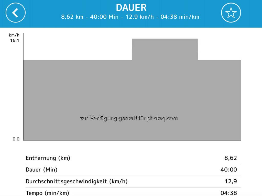 5,62k in 5:00, dazwischen 3k in 3.57 (23.09.2017)