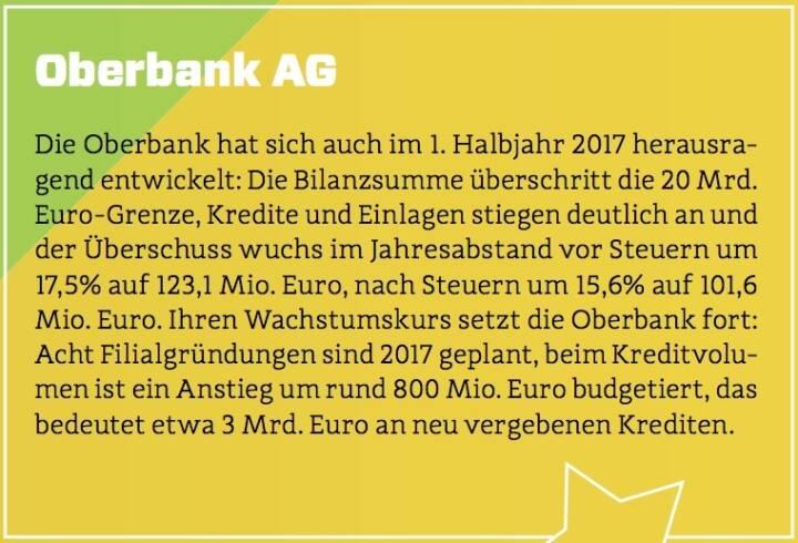 Oberbank AG - Die Oberbank hat sich auch im 1. Halbjahr 2017 herausragend entwickelt: Die Bilanzsumme überschritt die 20 Mrd. Euro-Grenze, Kredite und Einlagen stiegen deutlich an und der Überschuss wuchs im Jahresabstand vor Steuern um 17,5% auf 123,1 Mio. Euro, nach Steuern um 15,6% auf 101,6 Mio. Euro. Ihren Wachstumskurs setzt die Oberbank fort: Acht Filialgründungen sind 2017 geplant, beim Kreditvolumen ist ein Anstieg um rund 800 Mio. Euro budgetiert, das bedeutet etwa 3 Mrd. Euro an neu vergebenen Krediten.