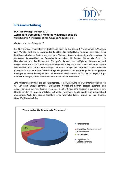 DDV-Umfrage: Zertifikate werden aus Renditeerwägungen gekauft, Seite 1/2, komplettes Dokument unter http://boerse-social.com/static/uploads/file_2361_ddv-umfrage_zertifikate_werden_aus_renditeerwagungen_gekauft.pdf