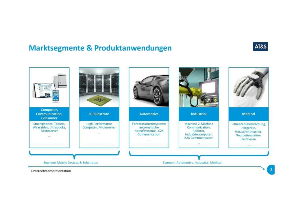 Präsentation AT&S - Marktsegmente (07.11.2017)