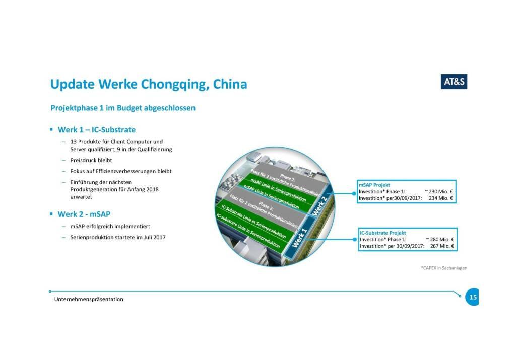 Präsentation AT&S - Update Werke Chongqing (07.11.2017)