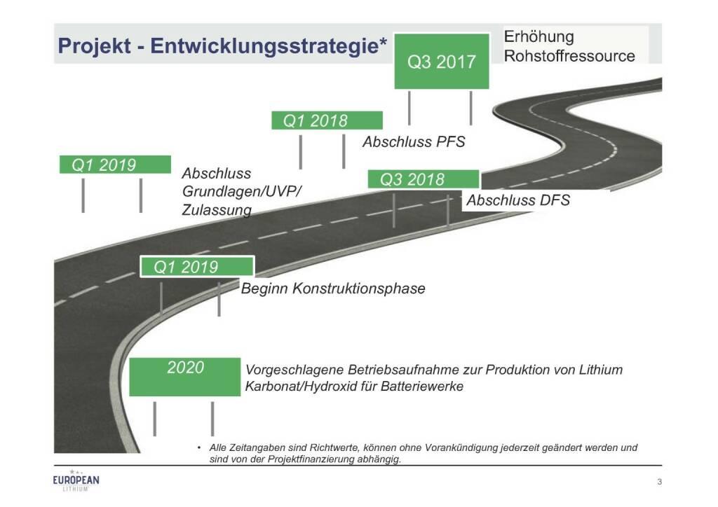 Präsentation European Lithium - Entwicklungsstrategie (07.11.2017)