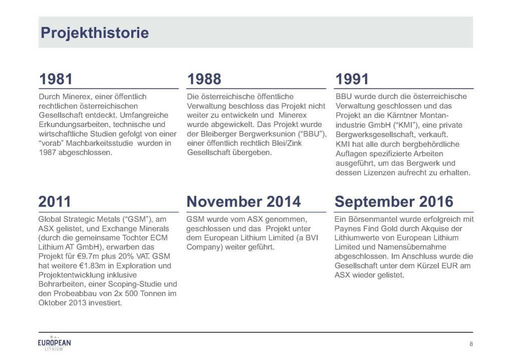 Präsentation European Lithium - Projekthistorie (07.11.2017)