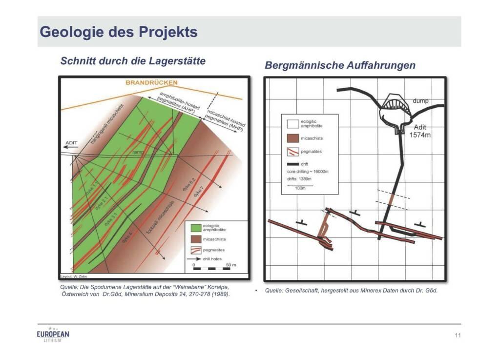 Präsentation European Lithium - Geologie (07.11.2017)