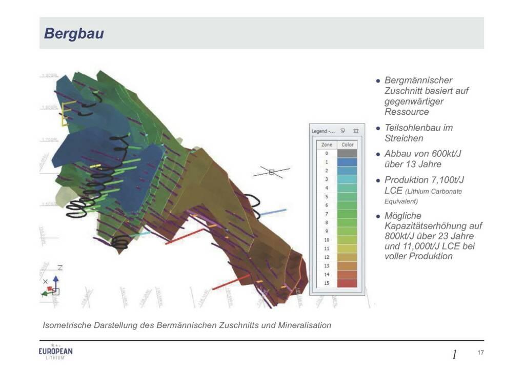 Präsentation European Lithium - Bergbau (07.11.2017)