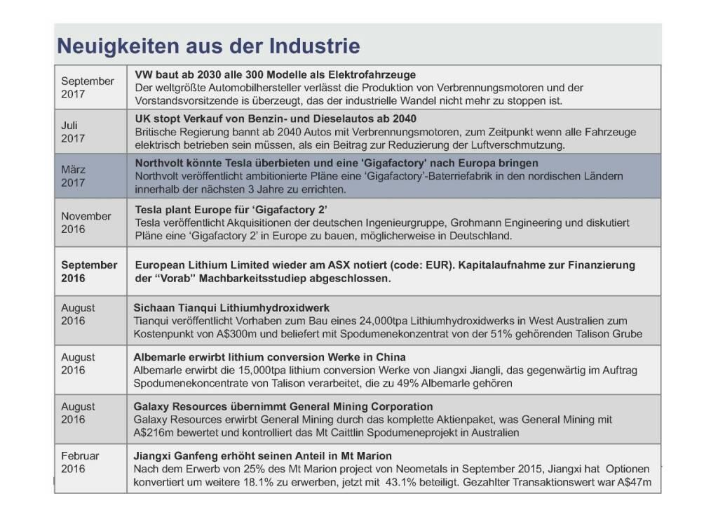 Präsentation European Lithium - Neuigkeiten (07.11.2017)