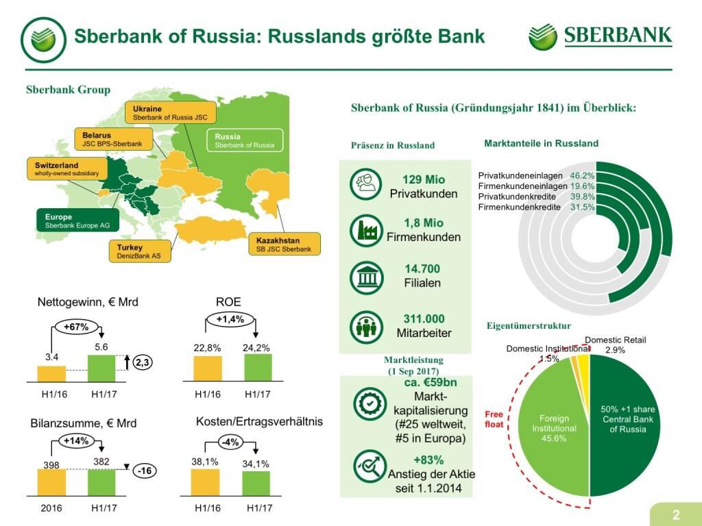 Präsentation Sberbank - Russlands größte Bank (07.11.2017)