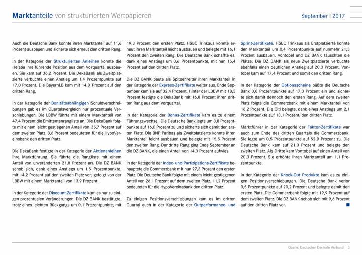Zertifikatemarkt Deutschland: DZ Bank vor DekaBank und LBBW, Seite 3/8, komplettes Dokument unter http://boerse-social.com/static/uploads/file_2389_zertifikatemarkt_deutschland_dz_bank_vor_dekabank_und_lbbw.pdf