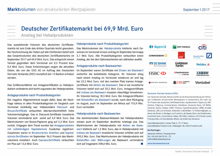 Deutscher Zertifikatemarkt fällt wieder unter die 70-Milliarden-Euro-Marke, Seite 2/6, komplettes Dokument unter http://boerse-social.com/static/uploads/file_2388_deutscher_zertifikatemarkt_fallt_wieder_unter_die_70-milliarden-euro-marke.pdf