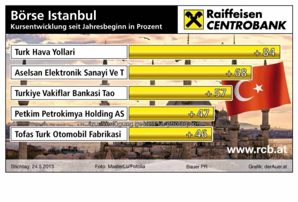 Börse Istanbul, die Besten 2013: Turk Hava, Aselsan Elektronik, Turkiye Vakiflar Bankasi Tao, Petkim Petrokimya Holding AS, Tofas Turk Otomobil Fabrikasi - Performance ytd (c) derAuer Grafik Buch Web (02.06.2013)