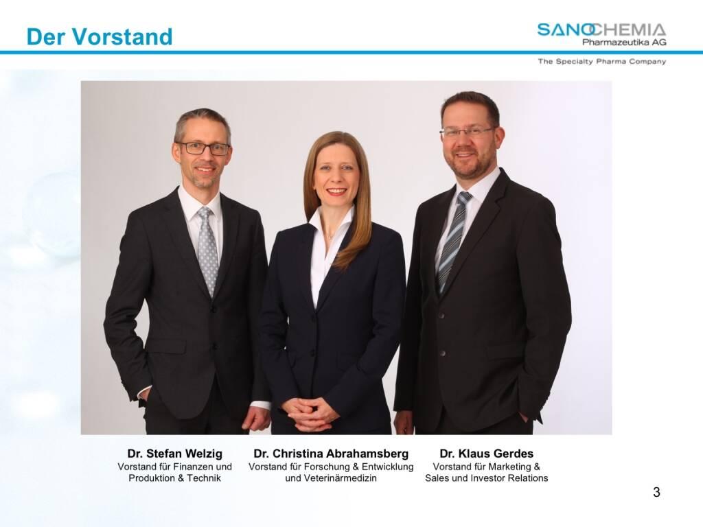 Präsentation Sanochemia - Vorstand (27.02.2018)