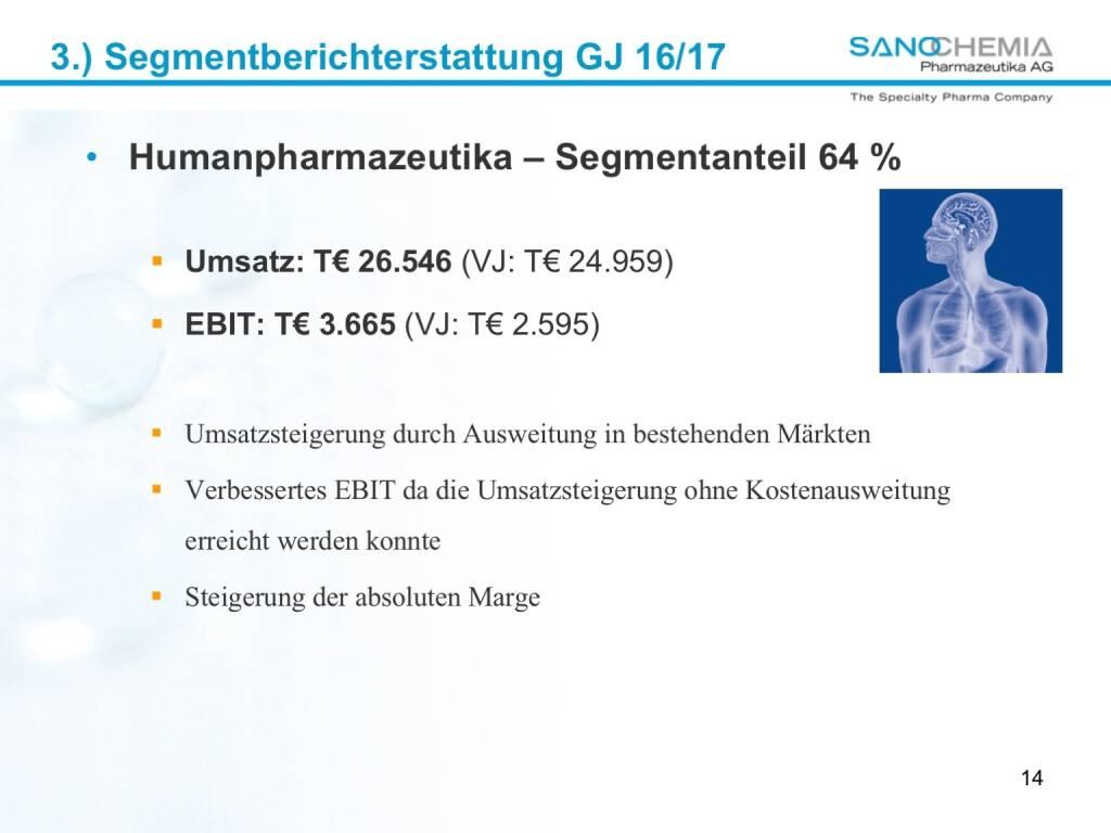 Präsentation Sanochemia - Humanpharmazeutika (27.02.2018)