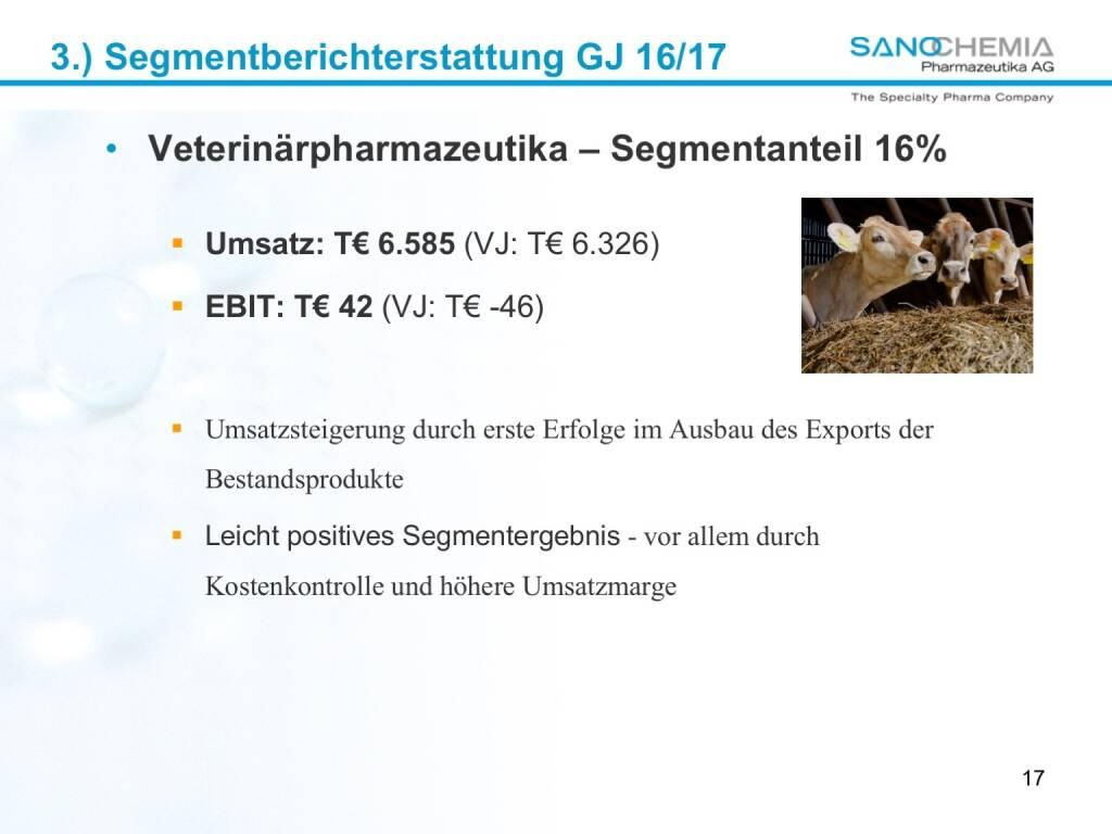 Präsentation Sanochemia - Verinärpharmazeutika (27.02.2018)
