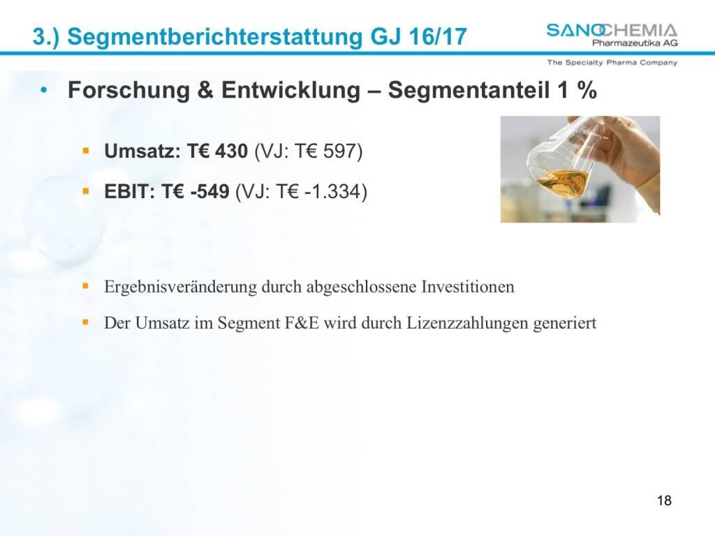 Präsentation Sanochemia - Forschung und Entwicklung (27.02.2018)