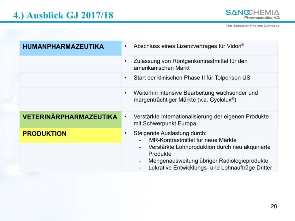 Präsentation Sanochemia - Ausblick 2017/18 (27.02.2018)